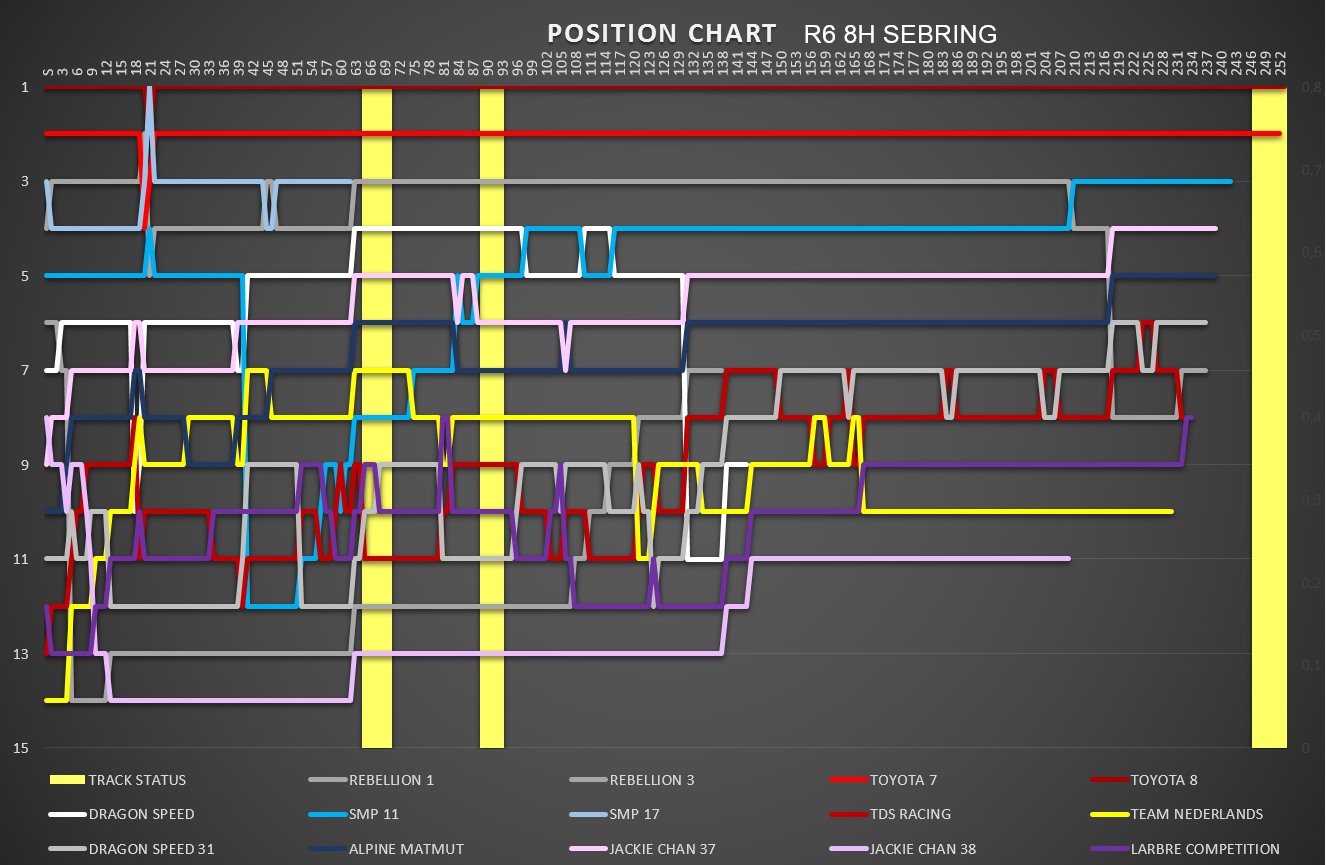 position_chart_62.png