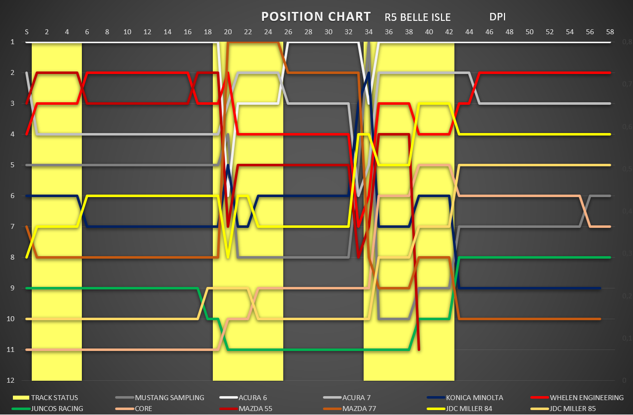 position_chart_64.png