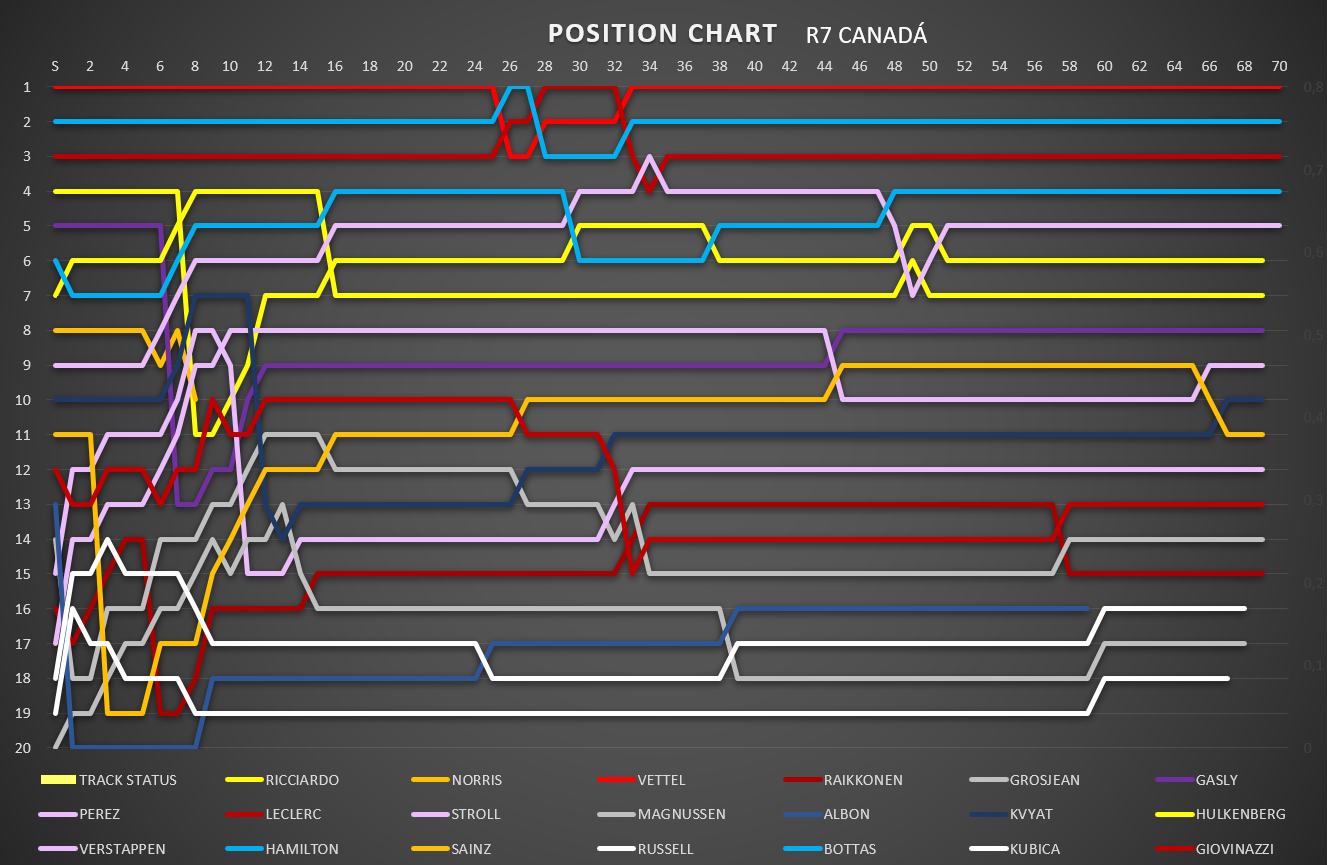 position_chart_65.png