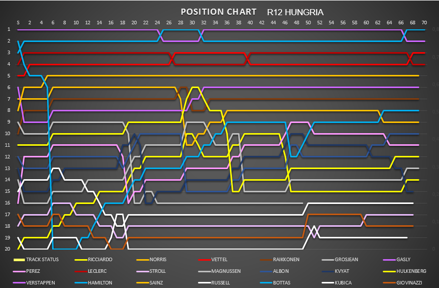 position_chart_68.png