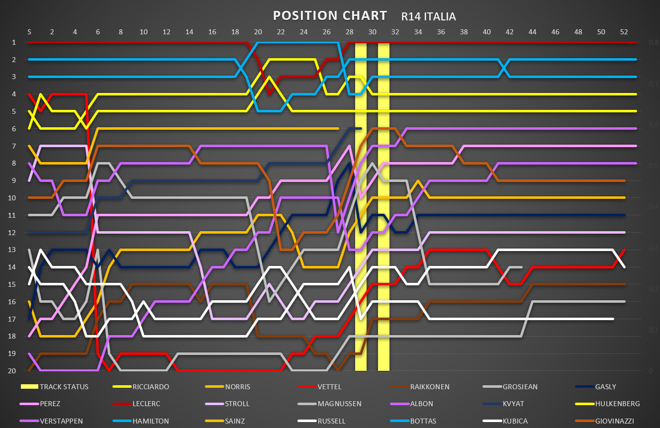 position_chart_69.png