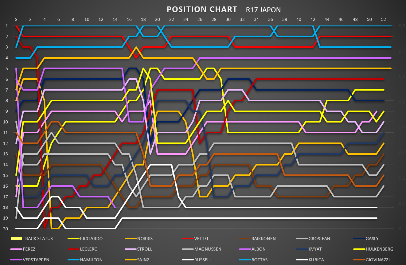 position_chart_70.png