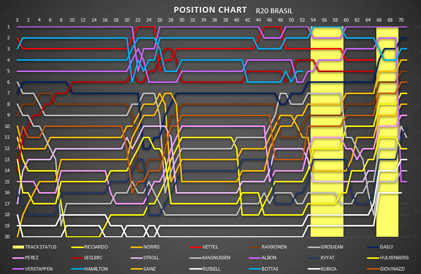 position_chart_73.png