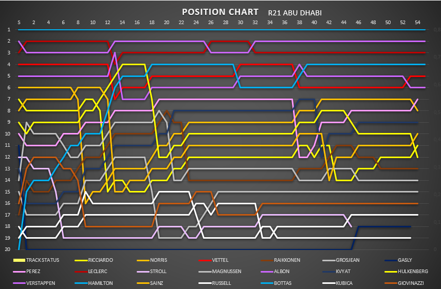 position_chart_74.png