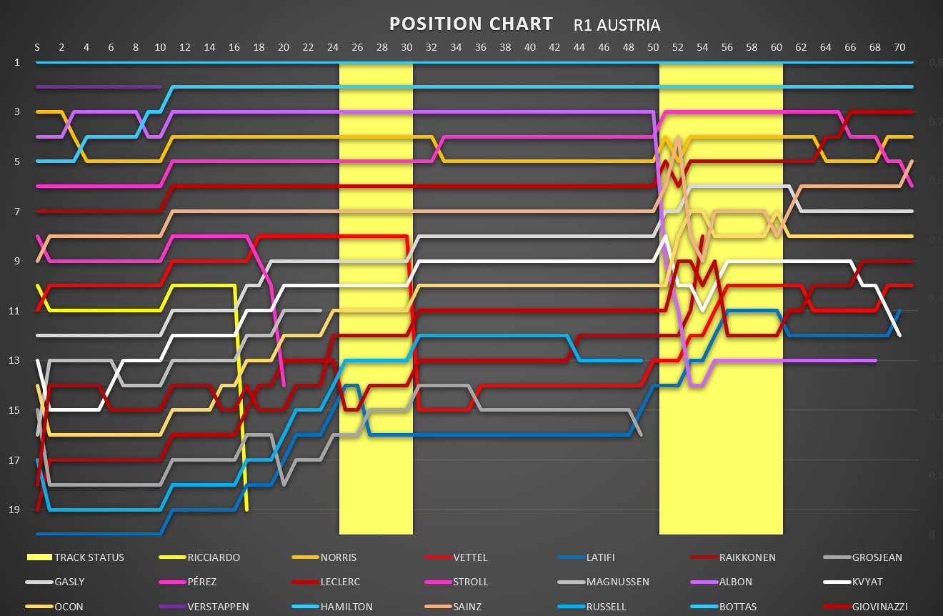 position_chart_76.png