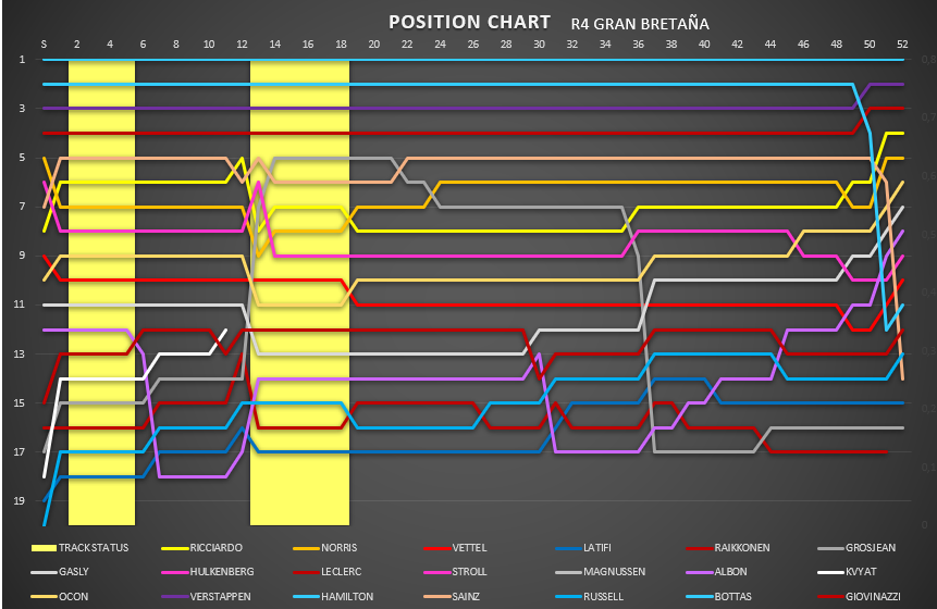 position_chart_77.png