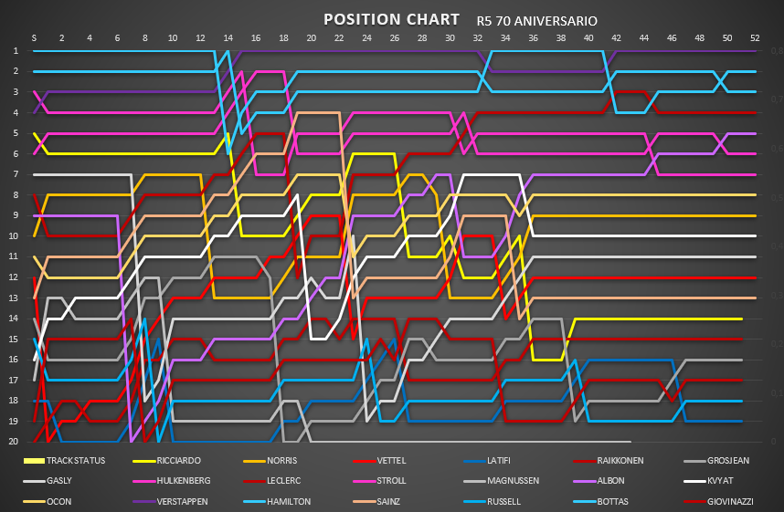position_chart_78.png