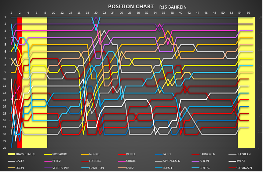 position_chart_82.png
