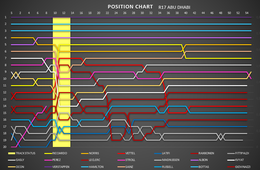 position_chart_83.png