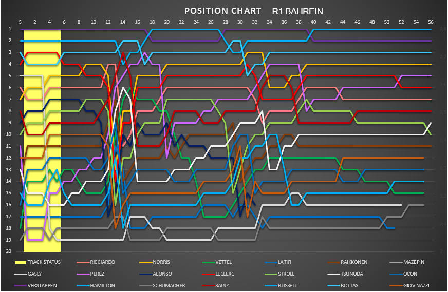 position_chart_84.png
