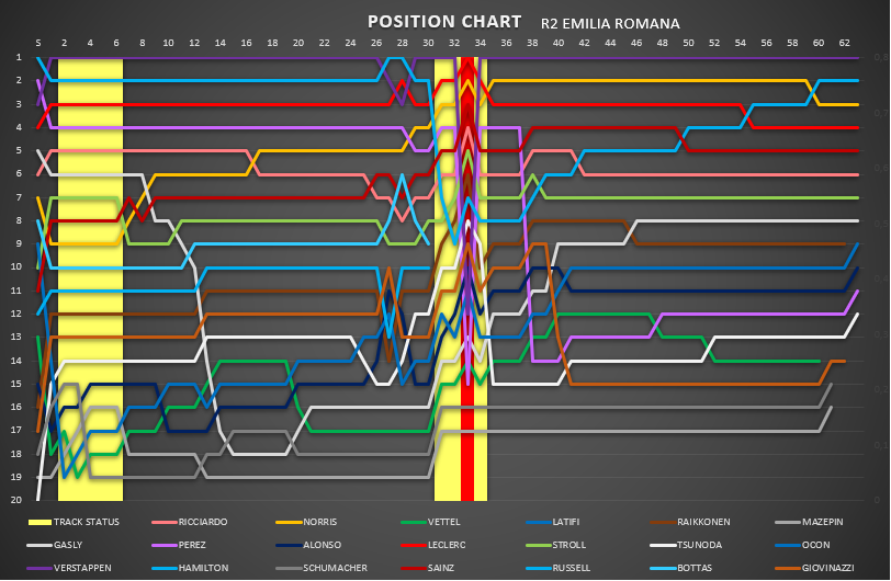 position_chart_86.png