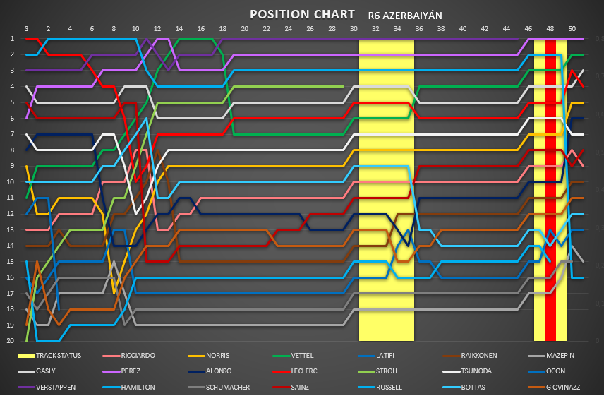position_chart_88.png