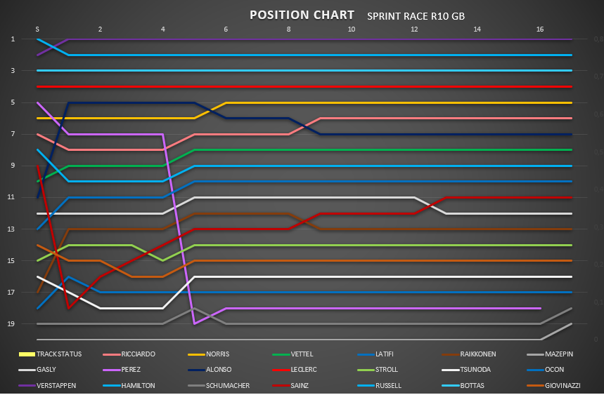position_chart_90.png