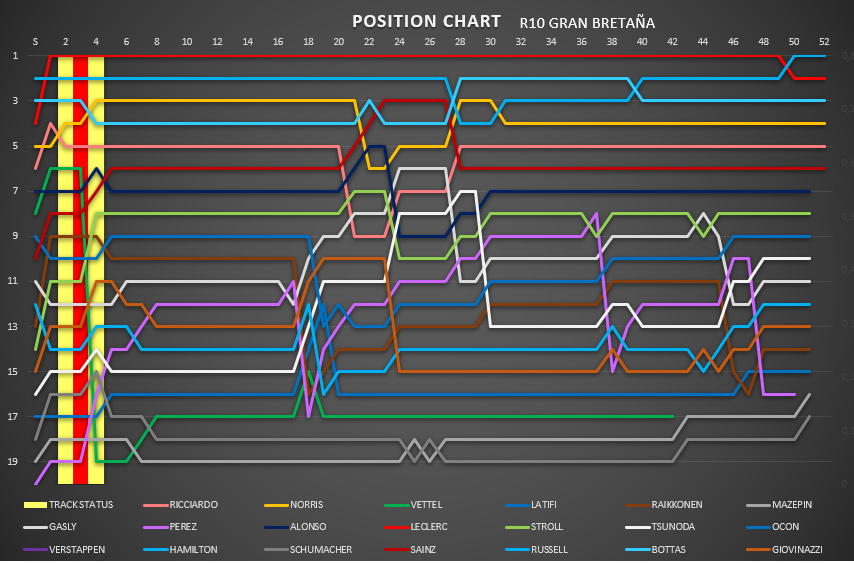 position_chart_91.png
