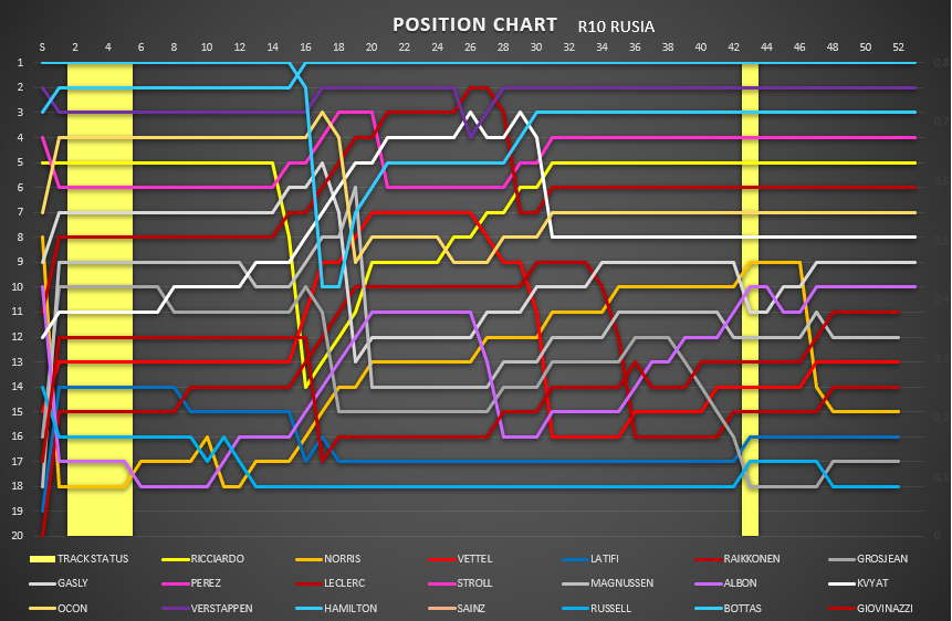 position_chart_92.png