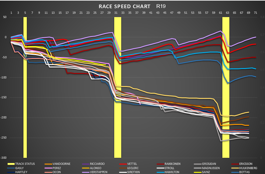 race_speed_15.png