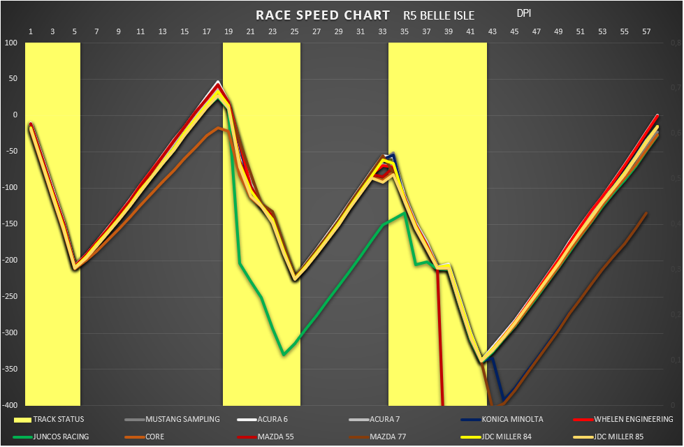 race_speed_19.png