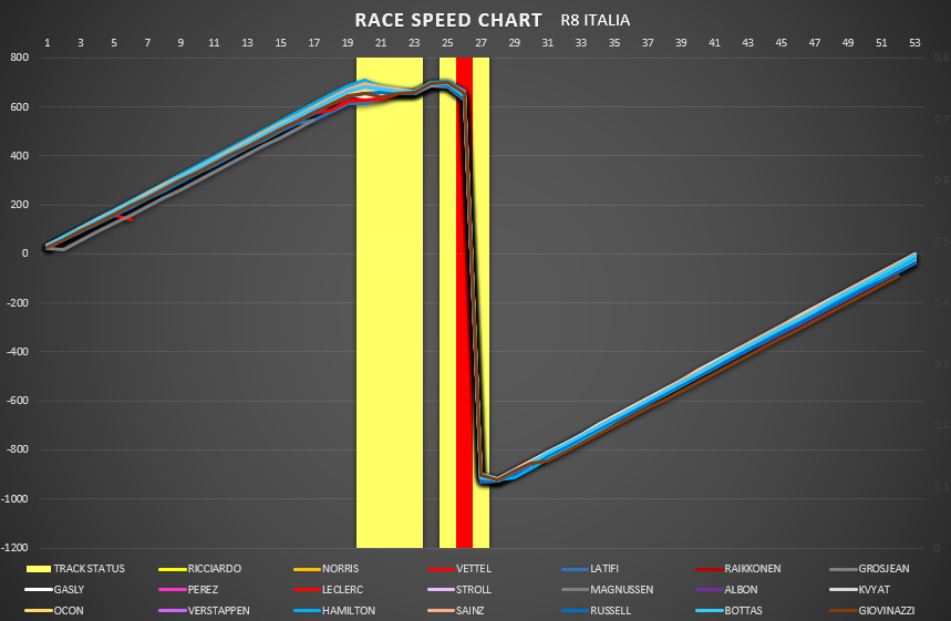 race_speed_2020.png