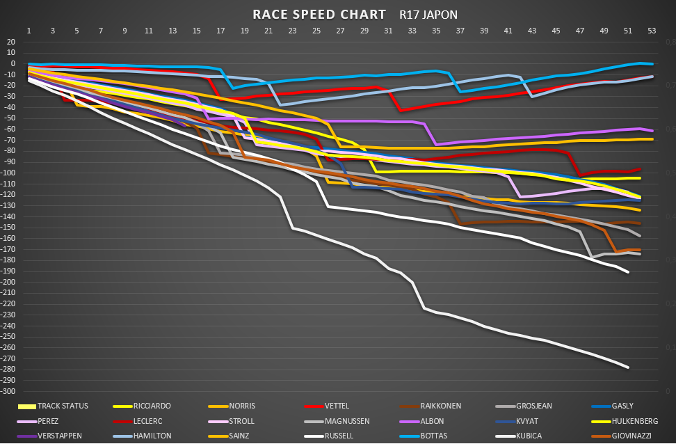 race_speed_25.png