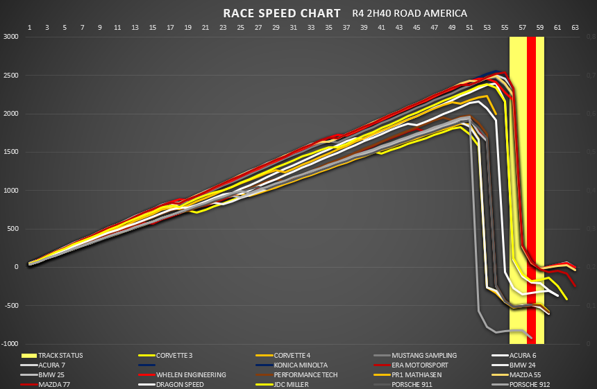 race_speed_33.png