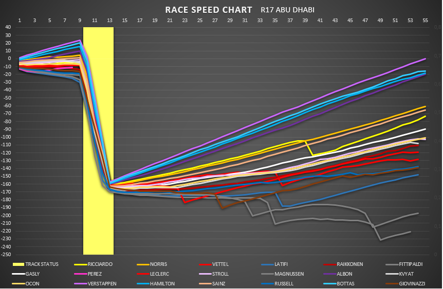 race_speed_41.png