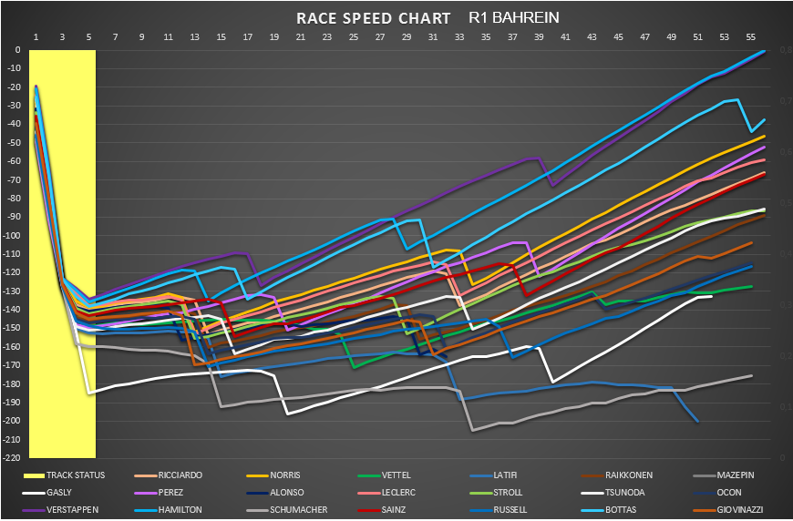 race_speed_43.png