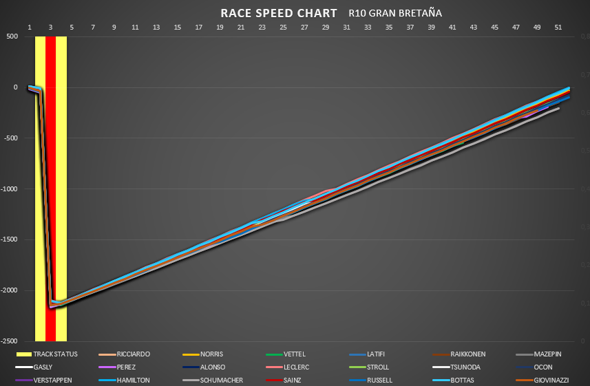 race_speed_49.png