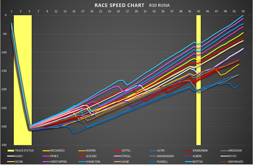 race_speed_50.png