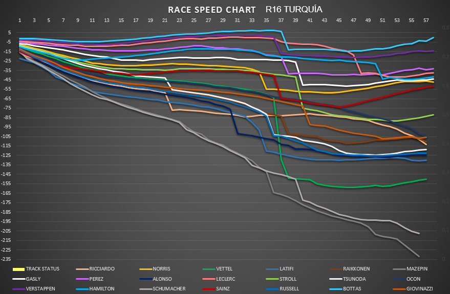 race_speed_52.png