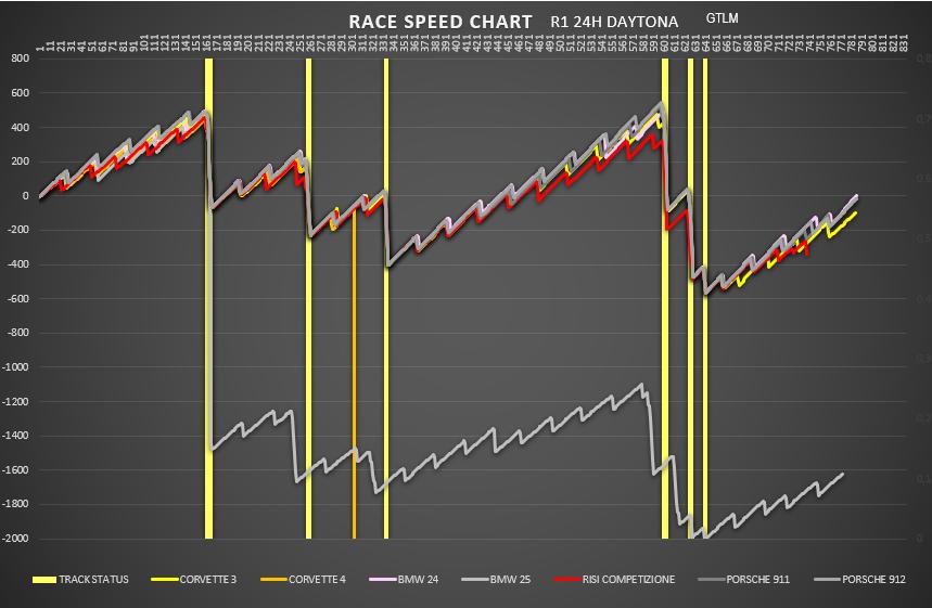 race_speed_gtlm_1.png