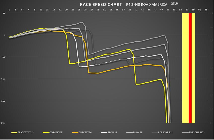 race_speed_gtlm_4.png