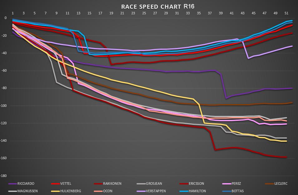 race_speed_top_carrera.png