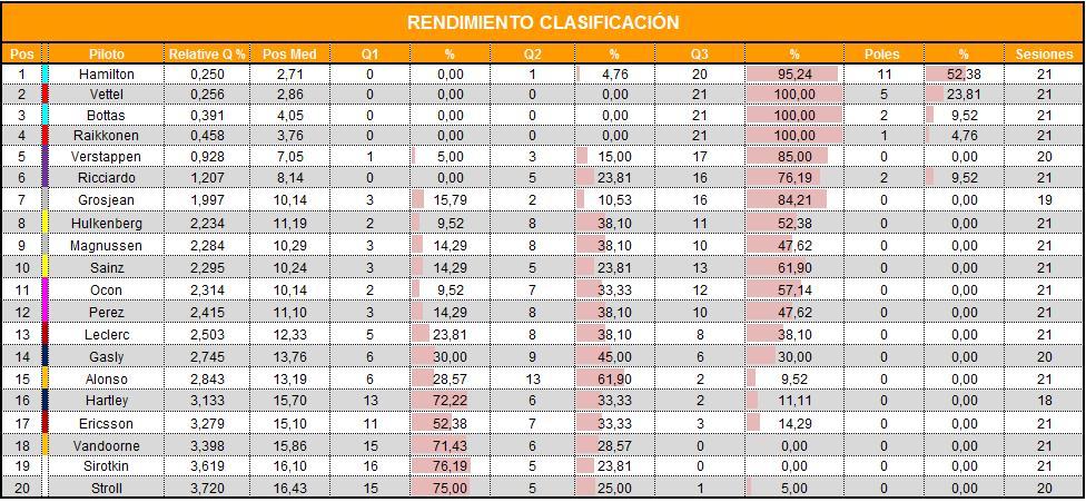 rendimiento_clasificacion.png