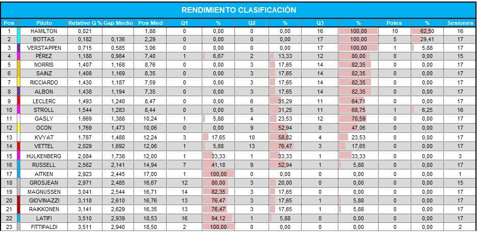 rendimiento_clasificacion_0.png