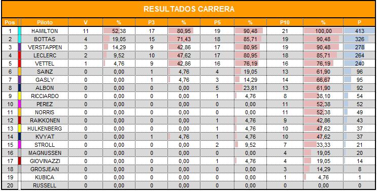 resultados_carrera_2.png