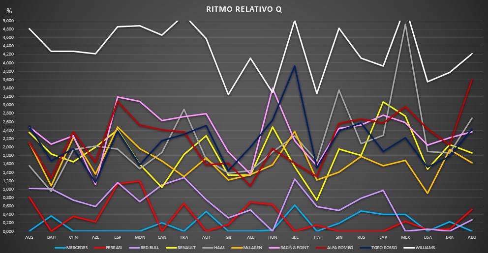 ritmo_relativo_q.png