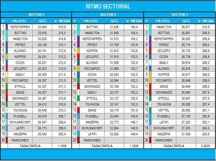 ritmo_sectorial.jpg