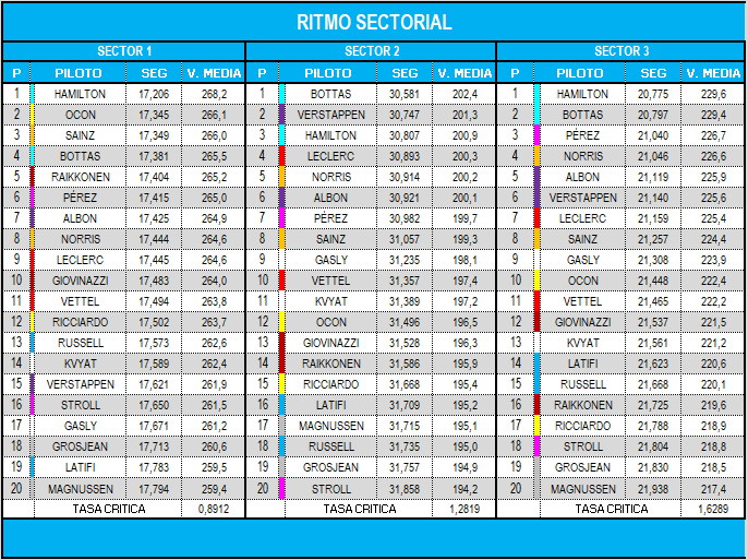ritmo_sectorial_22.png