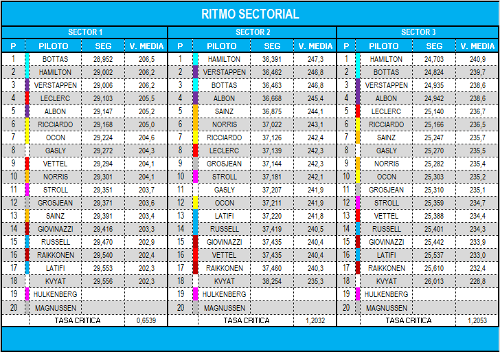 ritmo_sectorial_24.png