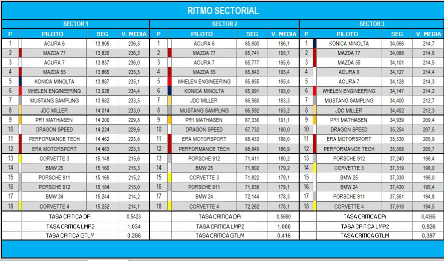 ritmo_sectorial_25.png