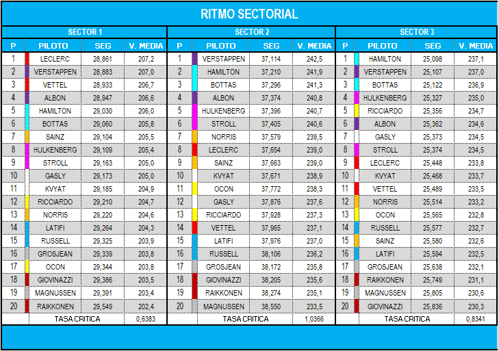 ritmo_sectorial_26.png