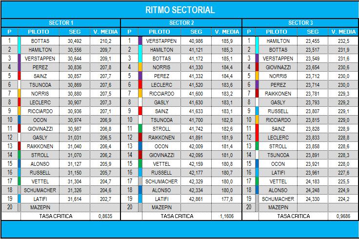 ritmo_sectorial_37.png