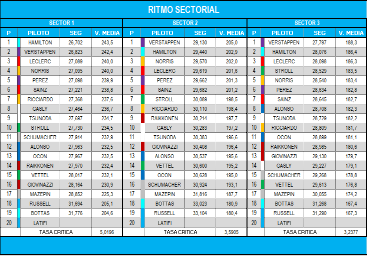 ritmo_sectorial_38.png