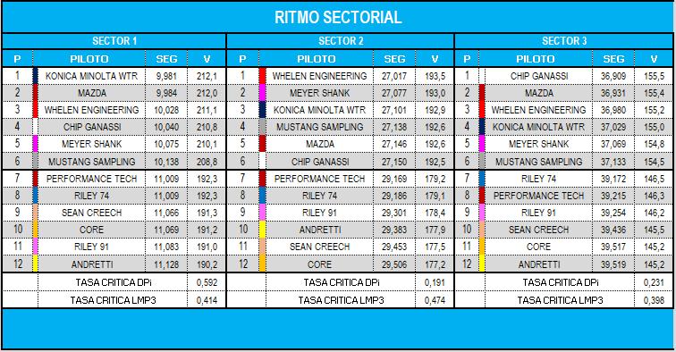 ritmo_sectorial_39.png