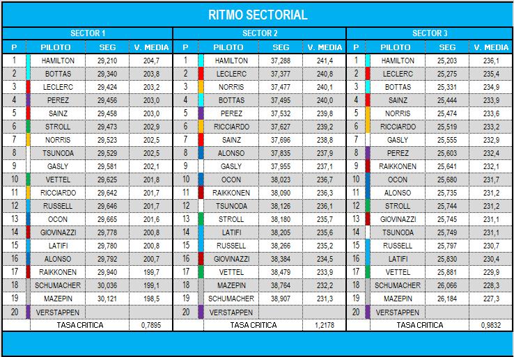 ritmo_sectorial_43.png