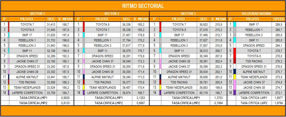 ritmo_sectorial_5.png