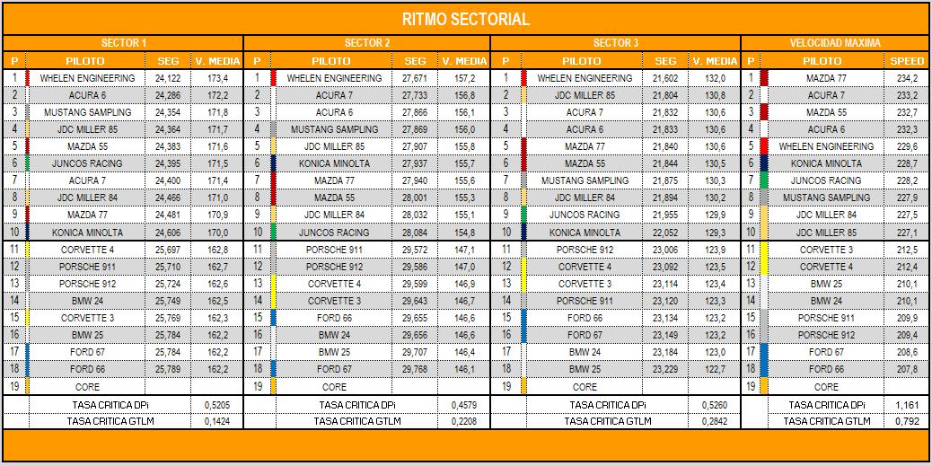 ritmo_sectorial_6.png
