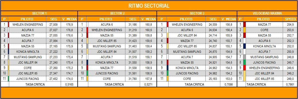 ritmo_sectorial_r.png