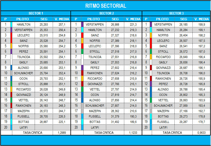 ritmo_sectorial_tanda_2_0.png