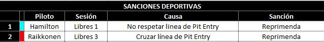 sanciones_28.png